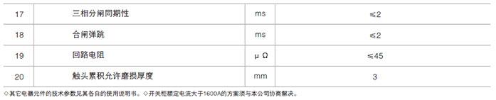 XGN66-12(Z)型固定式开关设备的技术参数